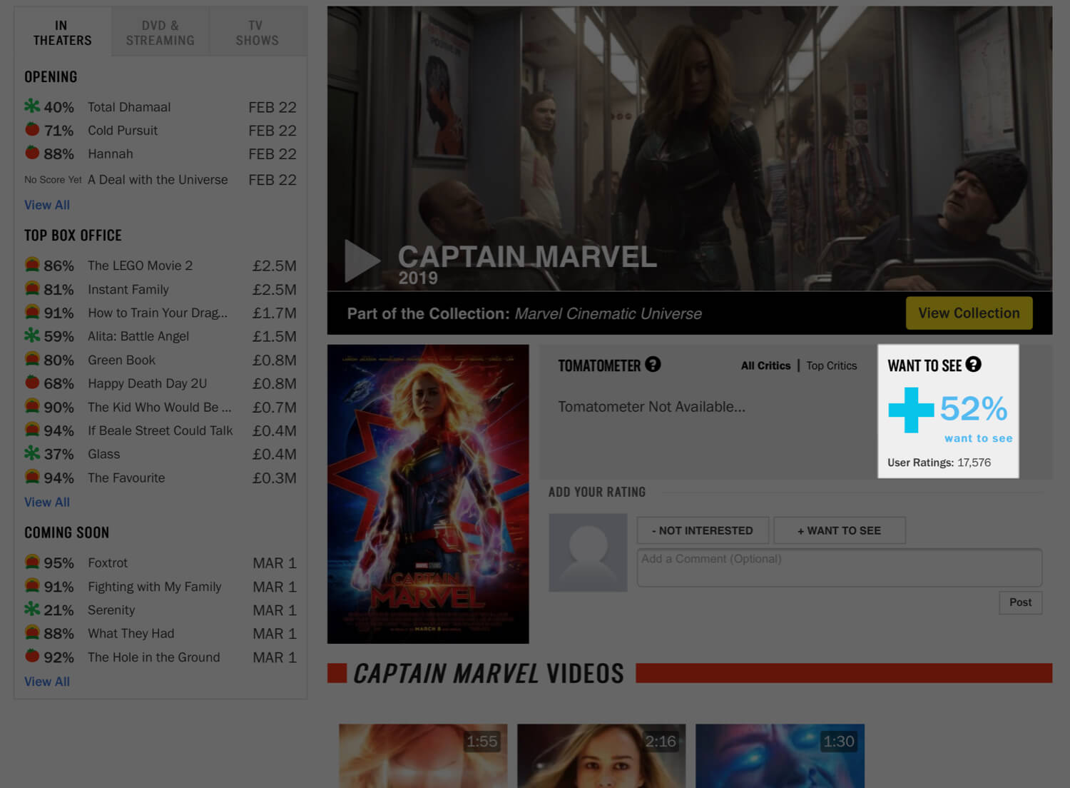 "Captain Marvel's mixed 52% ""Want to See"" rating."