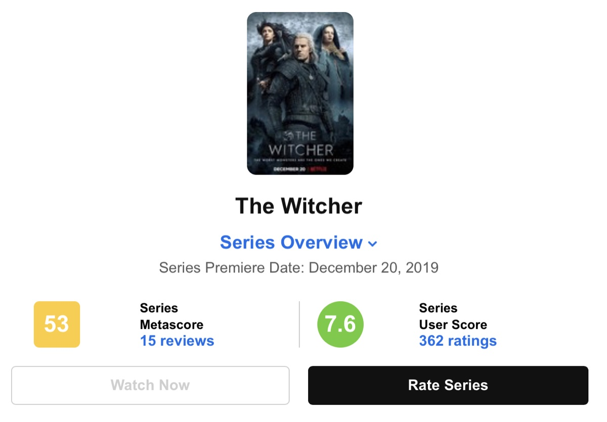 The Metacritic scores for Netflix's The Witcher
