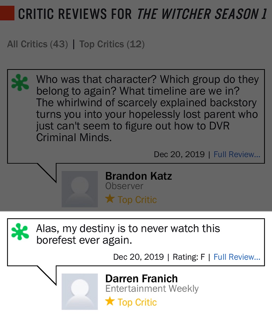 """Entertainment Weekly's review is listed second from top on The Witcher's Rotten Tomatoes page with Darren Franich recognized as a """"Top Critic"""""""