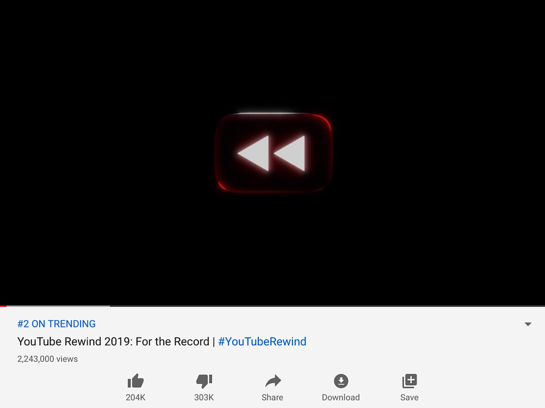 YouTube's Rewind 2019's like to dislike ratio.